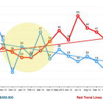 Simi Valley housing market report